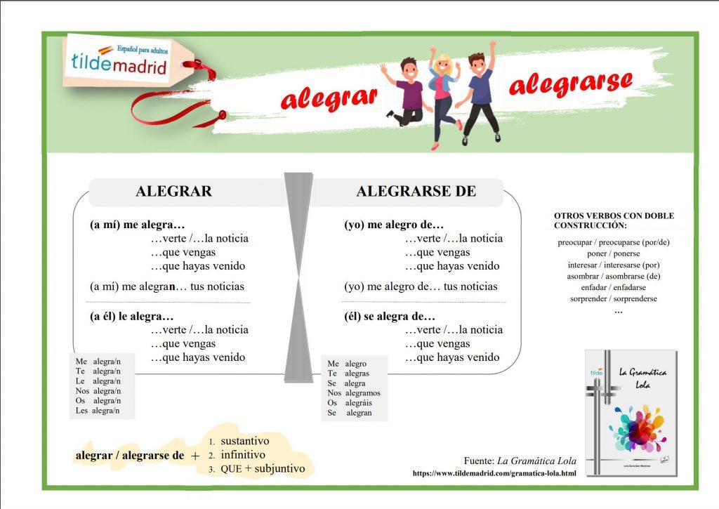 ALEGRAR Y ALEGRARSE