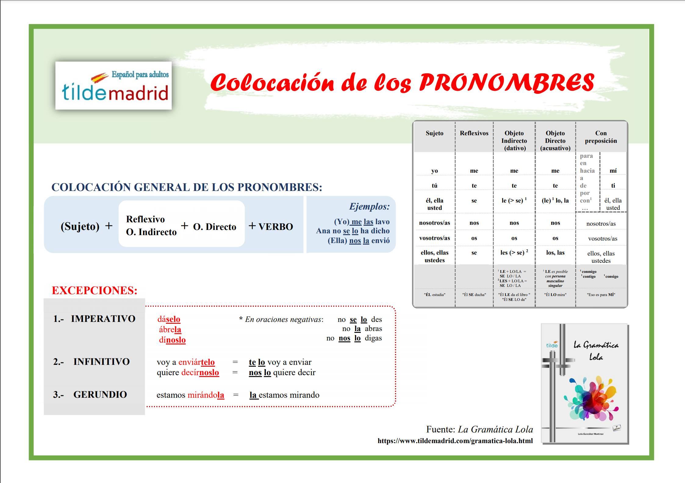 COLOCACIÓN DE LOS PRONOMBRES